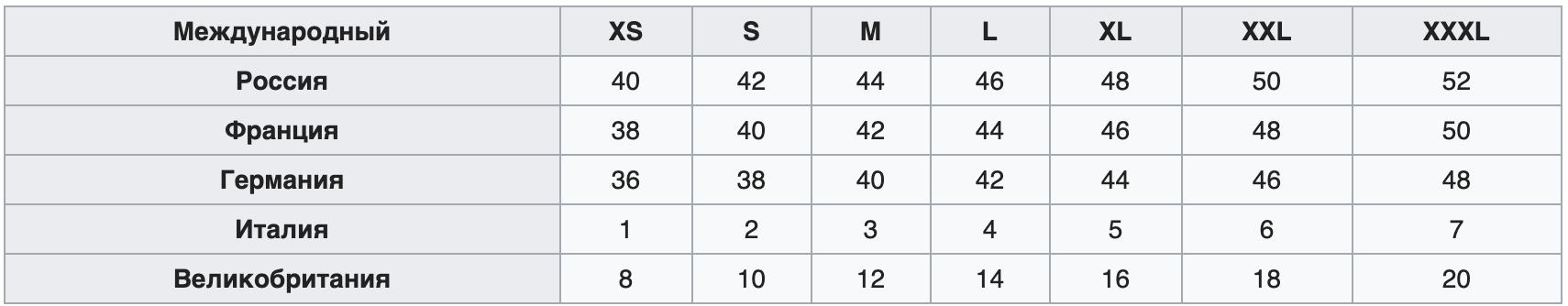 Таблица размеров для трусов